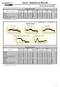 Focus - Relatório de Mercado - Page 4