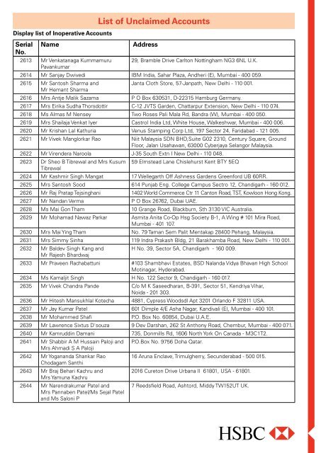 Display list of
