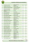 RESULTADOS PRIMARIA - Page 6