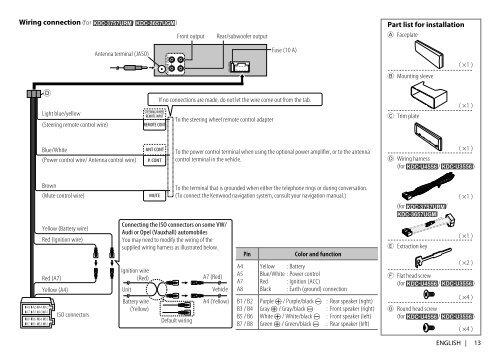 Kenwood Model Kdc Wiring Diagram