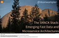 Microservice Architectures