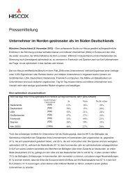 Hiscox KMU Studie Optimismus in Europa