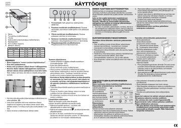 KitchenAid ICF220/1 - Freezer - ICF220/1 - Freezer FI (850791201020) Scheda programmi