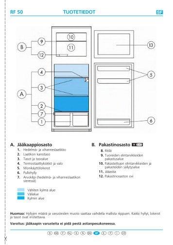 KitchenAid DPA 200/G/1 - Fridge/freezer combination - DPA 200/G/1 - Fridge/freezer combination FI (853938538010) Scheda programmi