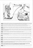 KitchenAid KEC 1532/0 WS - Refrigerator - KEC 1532/0 WS - Refrigerator ES (855061501000) Istruzioni per l'Uso - Page 2