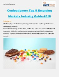 Confectionery Top 5 Emerging Markets Industry Guide_2016