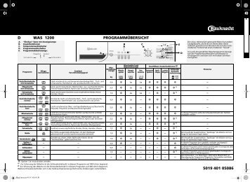 KitchenAid WAS 1200/2 - Washing machine - WAS 1200/2 - Washing machine DE (855454903400) Scheda programmi