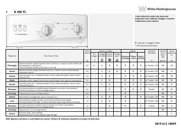 KitchenAid K 400 TL - Washing machine - K 400 TL - Washing machine IT (858440038000) Guide de consultation rapide
