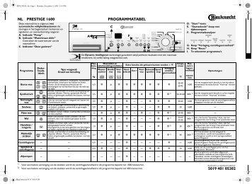 KitchenAid Prestige 1600 - Washing machine - Prestige 1600 - Washing machine NL (855491112660) Scheda programmi