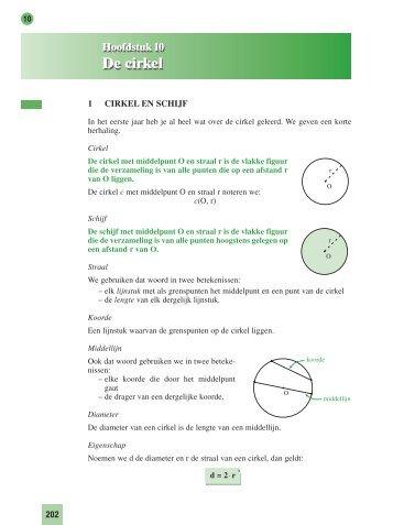 H11_De_cirkel
