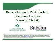 Babson Capital/UNC Charlotte Economic Forecast