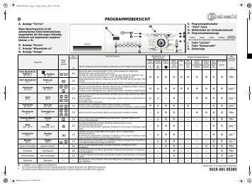 KitchenAid BONN 1400 - Washing machine - BONN 1400 - Washing machine DE (855494112700) Guide de consultation rapide
