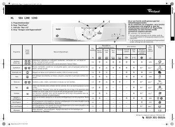 KitchenAid Sea Line 1200 - Washing machine - Sea Line 1200 - Washing machine NL (857061212990) Scheda programmi