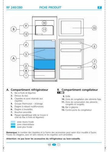 KitchenAid DPA 261/R/G/1 - Fridge/freezer combination - DPA 261/R/G/1 - Fridge/freezer combination FR (853940538020) Scheda programmi