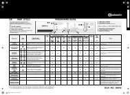 KitchenAid WAK 6752/2 - Washing machine - WAK 6752/2 - Washing machine EN (855454803000) Scheda programmi