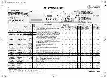 KitchenAid PRESTIGE 1460 - Washing machine - PRESTIGE 1460 - Washing machine DE (858362820000) Scheda programmi