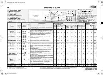 KitchenAid STEAM 1400 - Washing machine - STEAM 1400 - Washing machine TR (859208636000) Scheda programmi