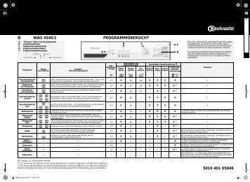 KitchenAid WAS 4540/3 - Washing machine - WAS 4540/3 - Washing machine DE (855451203000) Guide de consultation rapide