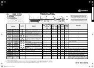 KitchenAid WAS 4749/2 - Washing machine - WAS 4749/2 - Washing machine NL (855459672000) Guide de consultation rapide