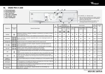 KitchenAid GRAND PRIX 2 1600 - Washing machine - GRAND PRIX 2 1600 - Washing machine NL (857004212000) Scheda programmi