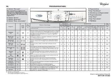 KitchenAid Dallas 1400 - Washing machine - Dallas 1400 - Washing machine NL (859201212010) Scheda programmi