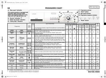 KitchenAid FL 1456 WP - Washing machine - FL 1456         WP - Washing machine EN (858081829000) Guide de consultation rapide