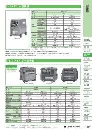 バッテリー 溶 接 機 ミニウェルダー 防 音 型 溶 接 機 169