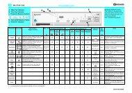 KitchenAid WA STAR 1200 - Washing machine - WA STAR 1200 - Washing machine EN (858337203000) Guide de consultation rapide