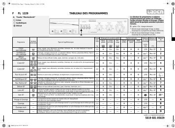 KitchenAid FL 1229 - Washing machine - FL 1229 - Washing machine FR (858002629600) Scheda programmi