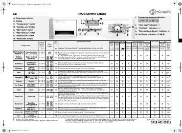 KitchenAid PRESTIGE 1486 - Washing machine - PRESTIGE 1486 - Washing machine EN (858367512000) Scheda programmi