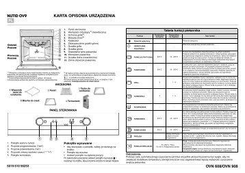 KitchenAid OVN 608 W - Oven - OVN 608 W - Oven PL (857923301010) Scheda programmi