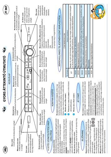 KitchenAid JT 367 SL - Microwave - JT 367 SL - Microwave HU (858736799890) Guide de consultation rapide