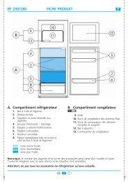 KitchenAid DPA 311 R/G - Fridge/freezer combination - DPA 311 R/G - Fridge/freezer combination FR (853940638010) Guide de consultation rapide