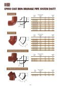 EN877 SML,SMU,MA,TML,KML,BML Pipe system - Page 7