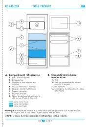 KitchenAid RD28/1 - Fridge/freezer combination - RD28/1 - Fridge/freezer combination FR (853948063010) Guide de consultation rapide