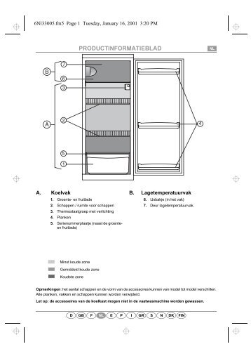 KitchenAid CFS 054 S - Refrigerator - CFS 054 S - Refrigerator NL (853945716000) Scheda programmi