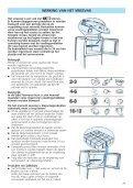 KitchenAid DPA 262/H - Fridge/freezer combination - DPA 262/H - Fridge/freezer combination NL (853964001000) Istruzioni per l'Uso - Page 5