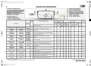 KitchenAid BOSTON 1400 - Washing machine - BOSTON 1400 - Washing machine FR (859230020100) Guide de consultation rapide