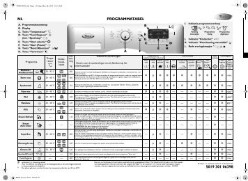 KitchenAid Pure 1479 - Washing machine - Pure 1479 - Washing machine NL (859201512000) Guide de consultation rapide