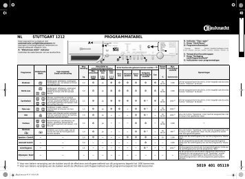 KitchenAid STUTTGART 1212 - Washing machine - STUTTGART 1212 - Washing machine NL (855456512100) Guide de consultation rapide