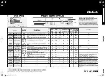 KitchenAid WAS 4749/2 - Washing machine - WAS 4749/2 - Washing machine FR (855459672000) Guide de consultation rapide