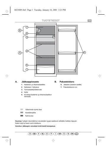 KitchenAid CFS 051 S - Refrigerator - CFS 051 S - Refrigerator FI (853945715000) Scheda programmi