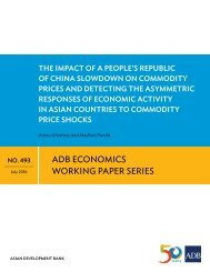 adb economics working paper series
