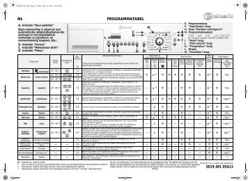 KitchenAid EXCELLENCE 1475 - Washing machine - EXCELLENCE 1475 - Washing machine NL (858363912000) Guide de consultation rapide