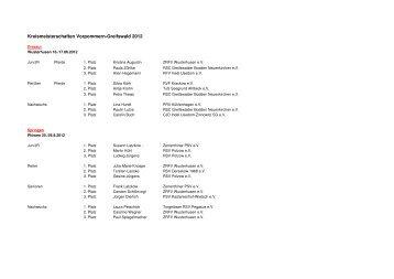 Ergebnisse KM und OVP-Cup 2012 - Kreisreiterbund Vorpommern ...