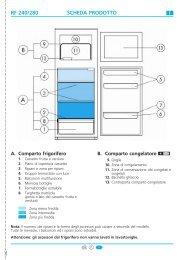 KitchenAid DPA 261 R/G - Fridge/freezer combination - DPA 261 R/G - Fridge/freezer combination IT (853940538010) Guide de consultation rapide