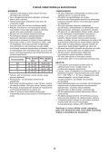 KitchenAid URI 1441/A+ - Refrigerator - URI 1441/A+ - Refrigerator FI (855043201300) Istruzioni per l'Uso - Page 2