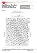 Wickelfalzrohre (alle Ausführungen)  - LBF-IT - Seite 4