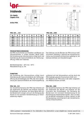 Druckverlust und Schalldruckpegel - LBF-IT
