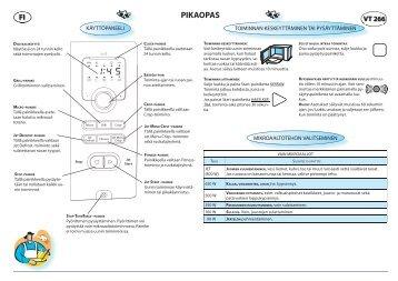 KitchenAid VT 266 SL - Microwave - VT 266 SL - Microwave FI (858726615890) Scheda programmi